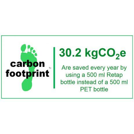 Empreinte carbone retap 50 cl