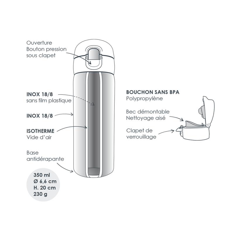 Thermos mug Trendy de Gaspajoe, isotherme et design