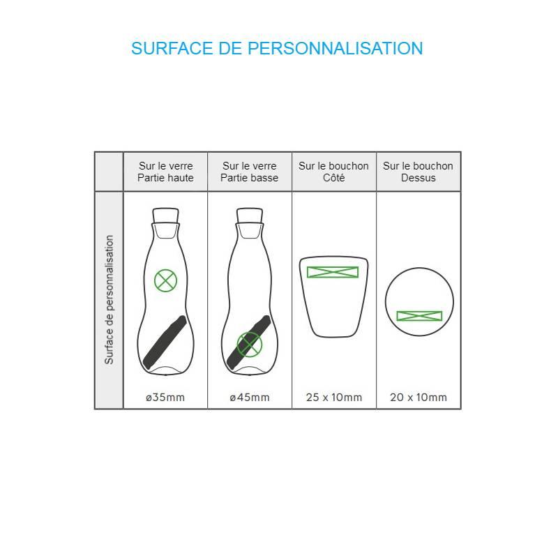 Carafes filtrantes publicitaires avec plusieurs zones de personnalisation