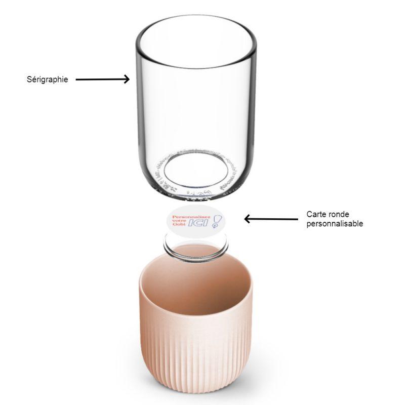 Gobelet personnalisable et réutilisable made in France